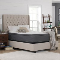 Remarkable Micro Coil Cal King Mattress