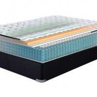 Remarkable Luxury Firm Full Mattress