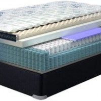 Remarkable Luxury Euro Top Cal King Mattress