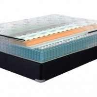 Remarkable Copper Plush Cal King Mattress